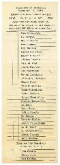 Kneseth Israel Congregation 1940 Ballot for Election of Officers