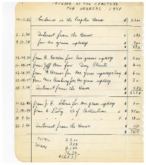 Income and Expenses Reports for 1940 – 1944 for the Kneseth Israel Congregation Cemetery (Cincinnati, Ohio)