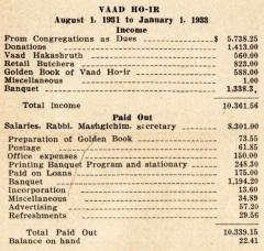 Annual Report for 1932 of the VAAD Ho'ier of Cincinnati, Ohio (The Union of Orthodox Jewish Congregations of Greater Cincinnati)