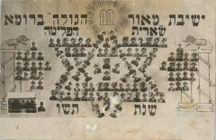 Class Picture of Yeshivos Meohr Hagodel Shearis Hapleita in Rome, 1946