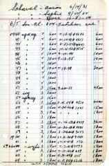 Aaron Schavel's cemetery account statement from Kneseth Israel, beginning in 1940