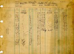 Financial Statement from Kneseth Israel for the member account belonging to Rabbi E. Silver, beginning October 3, 1940