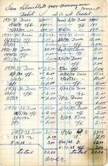 Financial Statement from Kneseth Israel for the member account belonging to Sam Silverblatt, beginning November 28, 1931