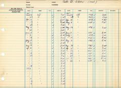 Financial Statement from Kneseth Israel for the member account belonging to Rabbi E. Silver, beginning March 20, 1965