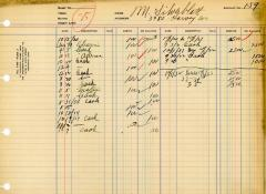 Financial Statement from Kneseth Israel for the member account belonging to M. Silverblatt, beginning October 15, 1930