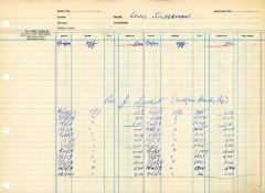 Financial Statement from Kneseth Israel for the member account belonging to Louis Silverman, beginning August 20, 1949