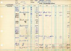 Financial Statement from Kneseth Israel for the member account belonging to Dr. Nathan Silver, beginning June 4, 1949