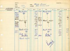 Financial Statement from Kneseth Israel for the member account belonging to Meyer Simkin, beginning June 1, 1943