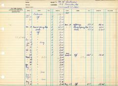 Financial Statement from Kneseth Israel for the member account belonging to M.L. Sudman, beginning October 13, 1962