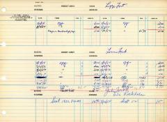 Financial Statement from Kneseth Israel for multiple member accounts, beginning May 17, 1952