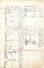 Financial Statement from Kneseth Israel for the member account belonging to Robert Stern, beginning October 1, 1950