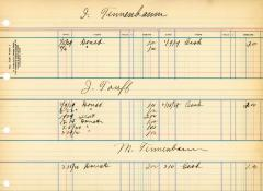 Financial Statement from Kneseth Israel for multiple member accounts , beginning January 5, 1929