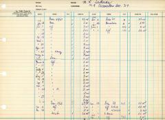 Financial Statement from Kneseth Israel for the member account belonging to M.L. Sudman, beginning December 26, 1966