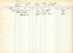 Financial Statement from Kneseth Israel for the member account belonging to B. Tauff, beginning October 1928