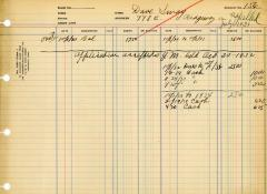 Financial Statement from Kneseth Israel for the member account belonging to Dave Sway, beginning October 1, 1930