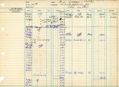 Financial Statement from Kneseth Israel for the member account belonging to M.L. Sudman, beginning September 24, 1960