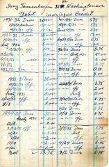 Financial Statement from Kneseth Israel for the member account belonging to Harry Tennenbaum, 1931-1932