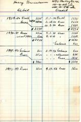 Financial Statement from Kneseth Israel for the member account belonging to Harry Tennenbaum, 1939-1940