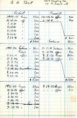 Financial Statement from Kneseth Israel for the member account belonging to A.H. Tort, 1940-1941