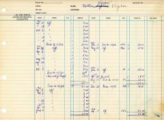 Financial Statement from Kneseth Israel for the member account belonging to Nathan Vigran, beginning September 18, 1965
