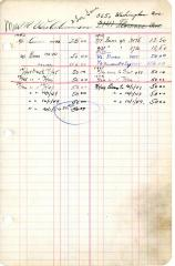 Financial Statement from Kneseth Israel for the member account belonging to Mrs. M. Walderman, beginning June 1, 1943