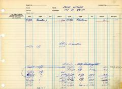 Financial Statement from Kneseth Israel for the member account belonging to Jacob Wiener, beginning December 28, 1949