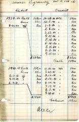 Financial Statement from Kneseth Israel for the member account belonging to Moses Vigransky, 1939-1940