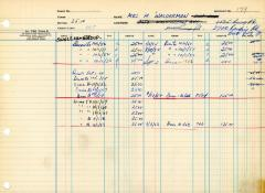 Financial Statement from Kneseth Israel for the member account belonging to Mrs. M. Walderman, beginning October 1, 1950