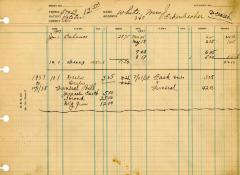 Financial Statement from Kneseth Israel for the member account belonging to Mrs. J. White, beginning January 1, 1937