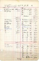 Financial Statement from Kneseth Israel for the member account belonging to M. Vigransky, beginning June 1, 1943