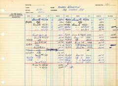 Financial Statement from Kneseth Israel for the member account belonging to Morris Weinstein, beginning April 1, 1950