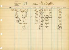 Financial Statement from Kneseth Israel for the member account belonging to A.J. Wides, beginning October 1928