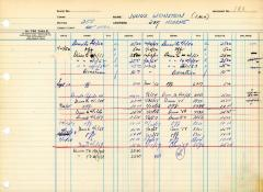 Financial Statement from Kneseth Israel for the member account belonging to Julius Weinstein, beginning April 1, 1950