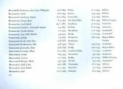 List of Blumenstein Birth & Death Dates