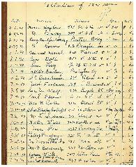 Cemetery Collections Book for the Years 1940 - 1943 for the Kneseth Israel Congregation (Cincinnati, Ohio)