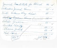 New Hope Congregation Burial Society Receipt - List - 1967