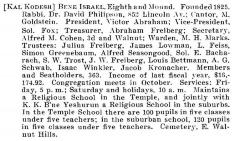 Bio of Congregation Bene Israel (Cincinnati, Ohio) from the American Jewish Year Book 1900 – 1901, 5661 (