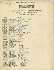 List of Perpetual Care Graves at the Kneseth Israel Congregation Cemetery (Cincinnati, Ohio) through 1957