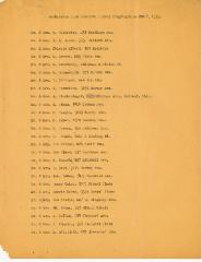 Membership Listing of Kneseth Israel Congregation (Cincinnati, Ohio) as of November 4, 1923