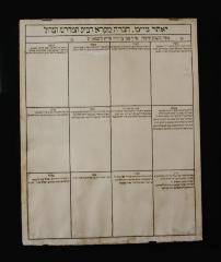 Yahrzeit Calendars / Posters from Beth Hamedrah Hagadol (Cincinnati, Ohio)
